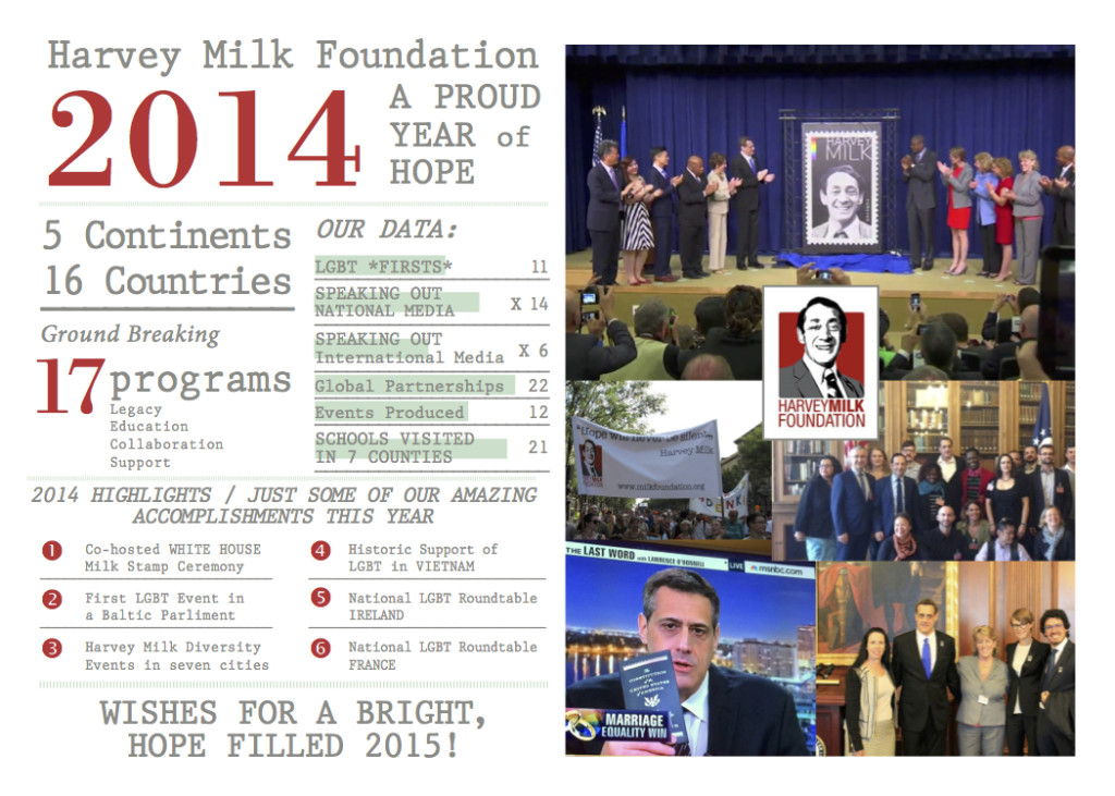 Milk Foundation 2014 In Review